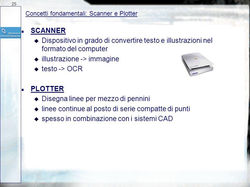 illustrazione -> immagine testo -> OCR PLOTTER