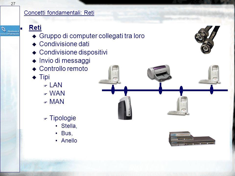Gruppo di computer collegati tra loro Condivisione dati