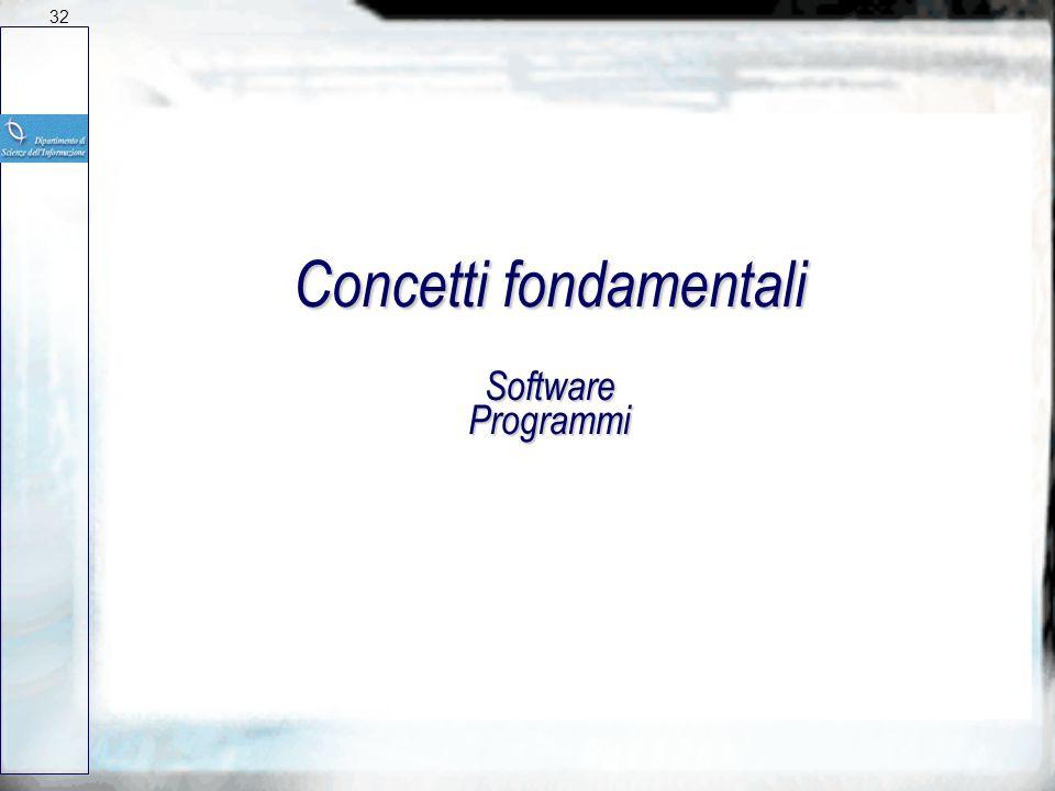 Concetti fondamentali Software Programmi