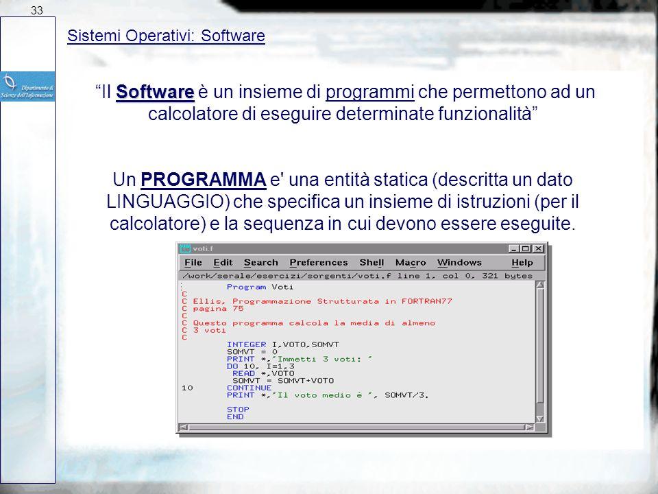 33 27/03/2017. Sistemi Operativi: Software.