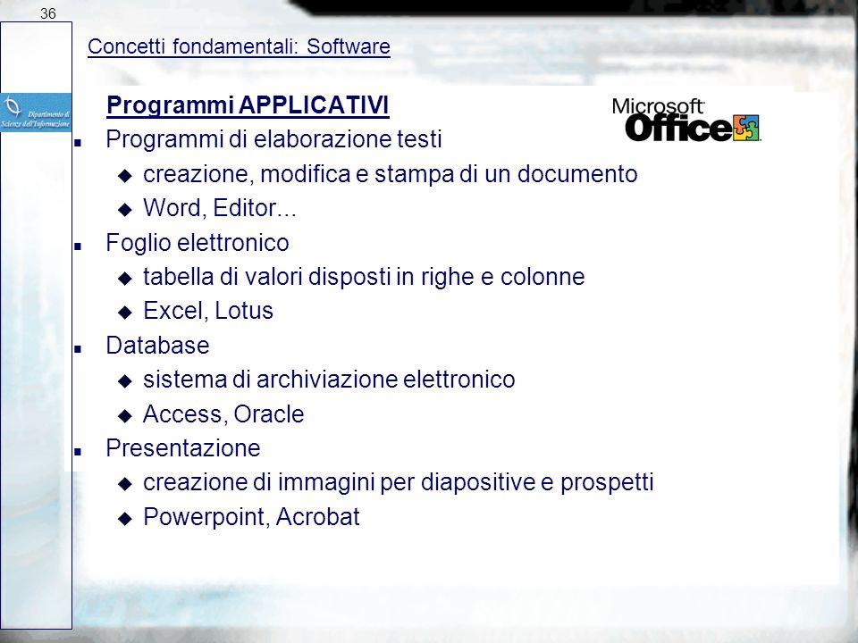 Programmi APPLICATIVI Programmi di elaborazione testi