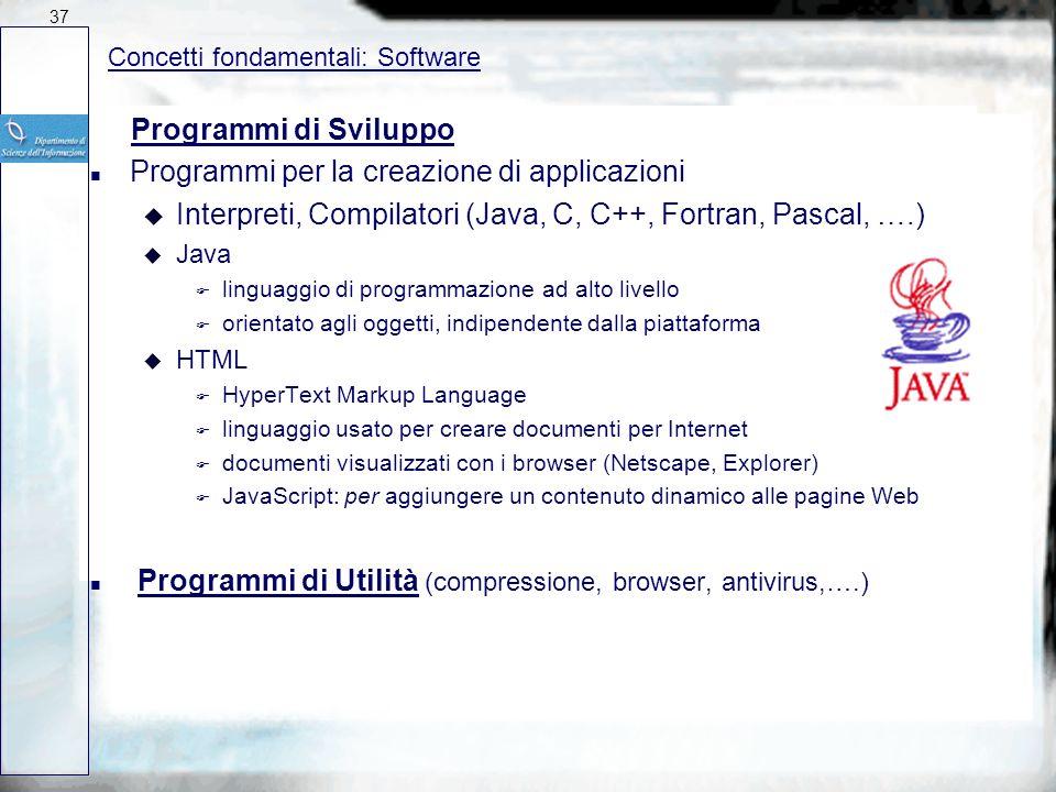 Programmi per la creazione di applicazioni