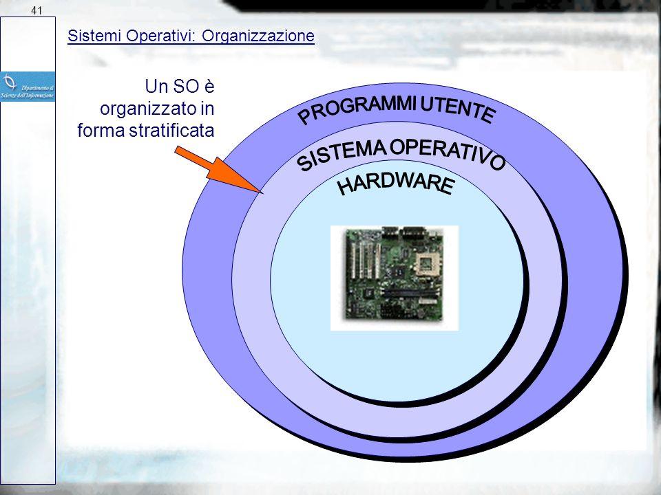 Un SO è organizzato in forma stratificata