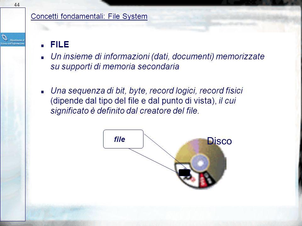 44 Concetti fondamentali: File System. FILE. Un insieme di informazioni (dati, documenti) memorizzate su supporti di memoria secondaria.