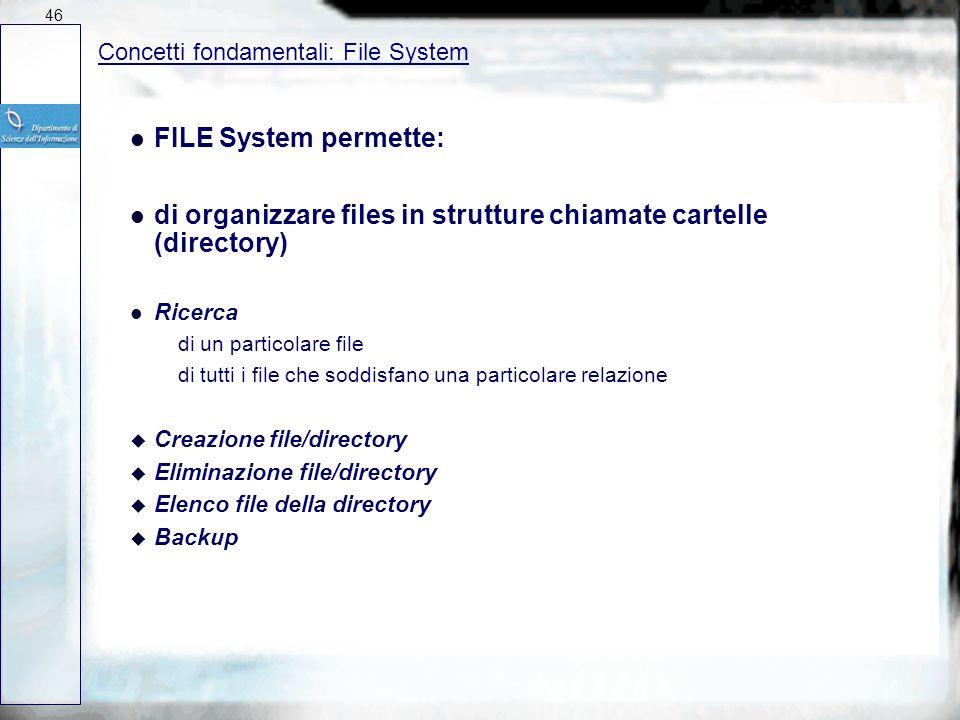 di organizzare files in strutture chiamate cartelle (directory)