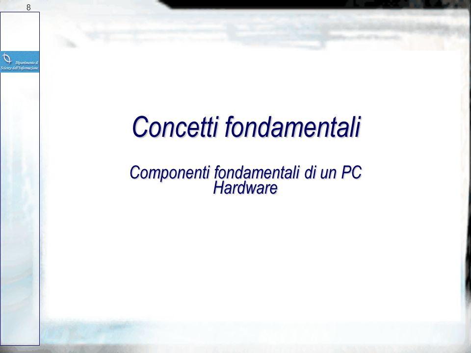 Concetti fondamentali Componenti fondamentali di un PC Hardware