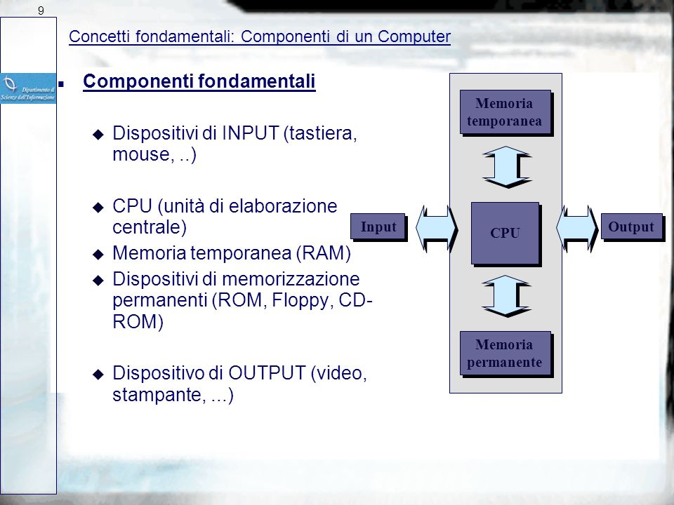 Componenti fondamentali Dispositivi di INPUT (tastiera, mouse, ..)