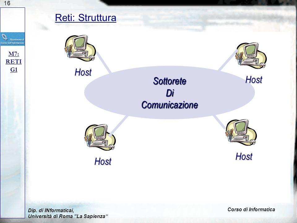 Reti: Struttura Host Sottorete Host Di Comunicazione Host Host