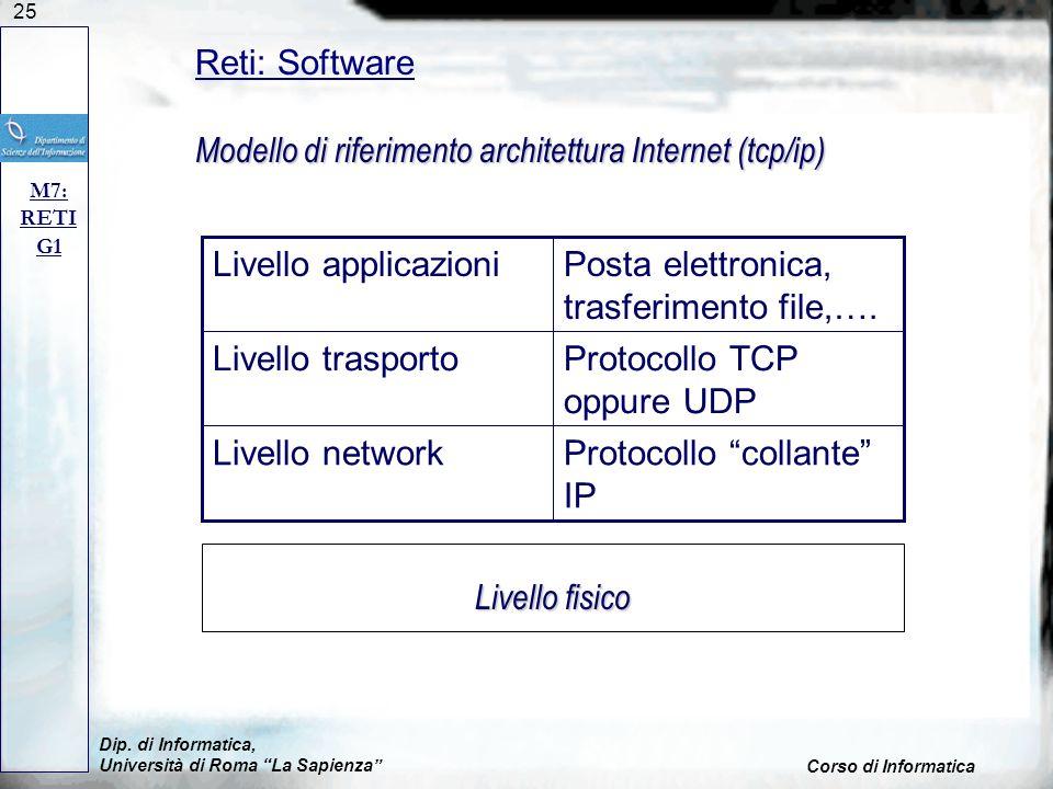 Modello di riferimento architettura Internet (tcp/ip)
