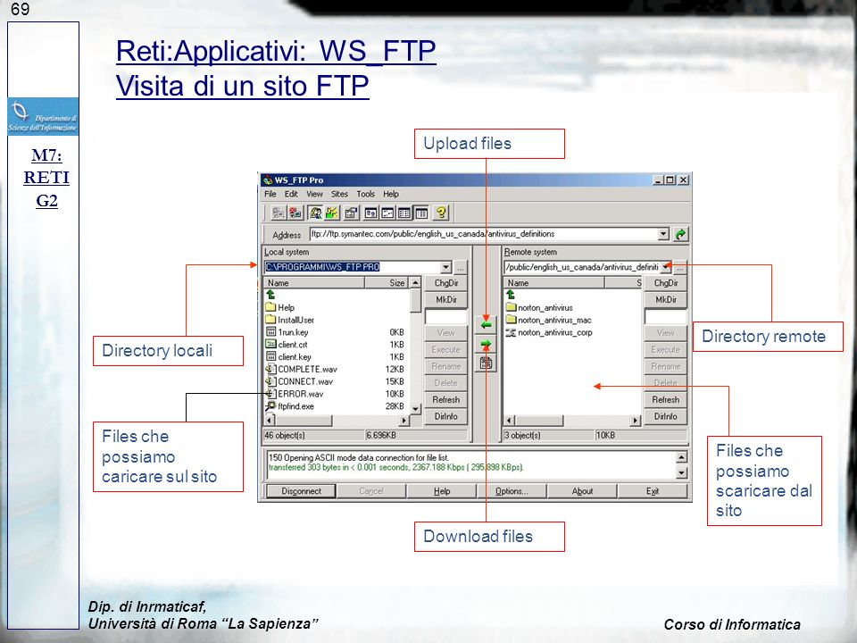 Reti:Applicativi: WS_FTP Visita di un sito FTP