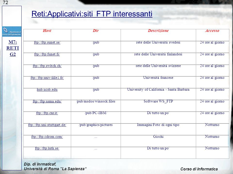 Reti:Applicativi:siti FTP interessanti