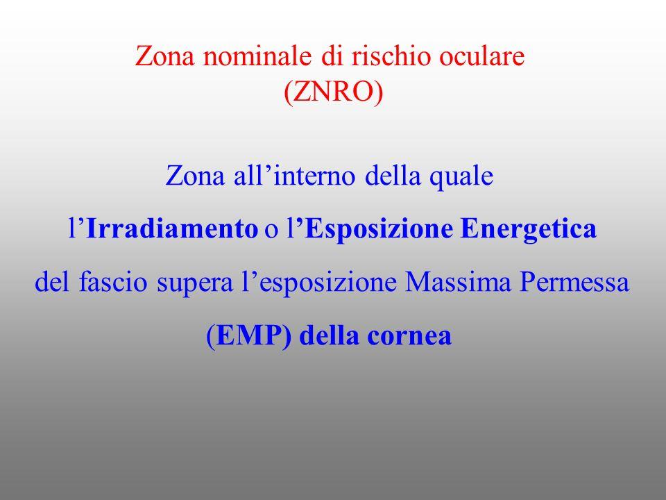 Zona nominale di rischio oculare (ZNRO)