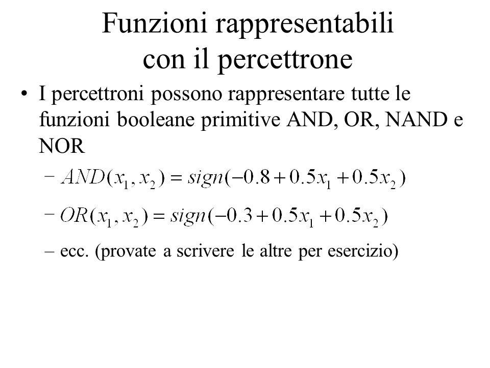 Funzioni rappresentabili con il percettrone