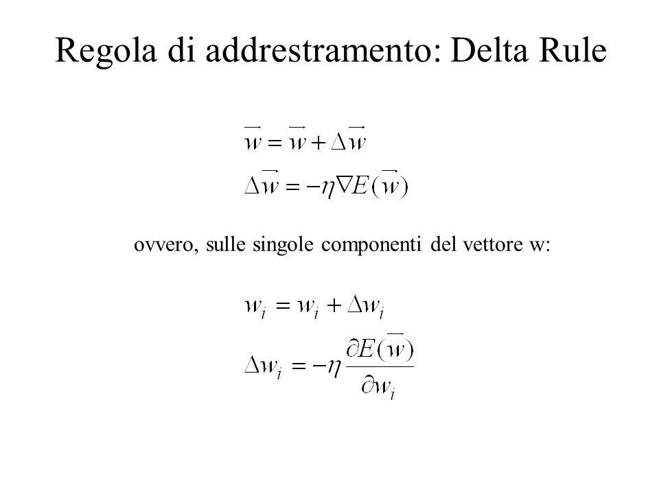 Regola di addrestramento: Delta Rule
