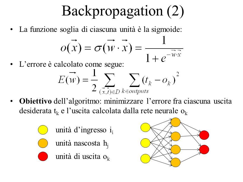 Backpropagation (2) La funzione soglia di ciascuna unità è la sigmoide: L'errore è calcolato come segue: