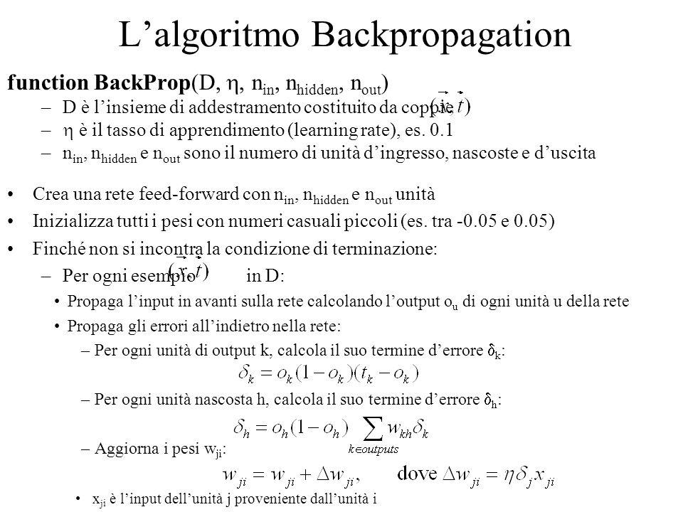 L'algoritmo Backpropagation