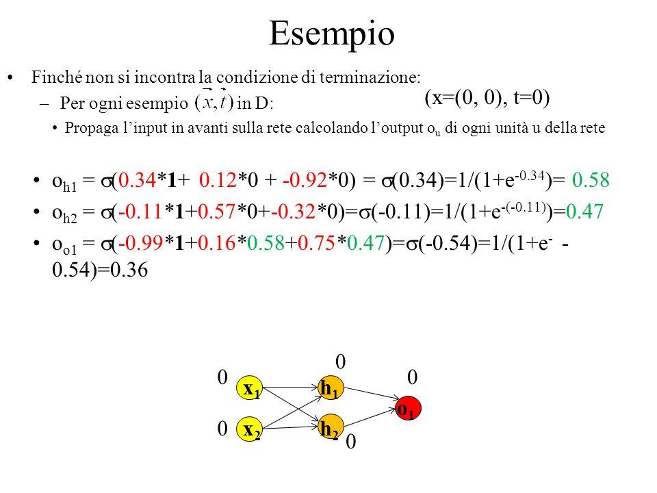 Esempio oh1 = (0.34*1+ 0.12*0 + -0.92*0) = (0.34)=1/(1+e-0.34)= 0.58