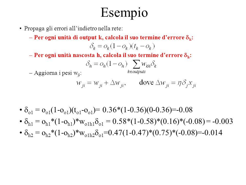 Esempio o1 = oo1(1-oo1)(to1-oo1)= 0.36*(1-0.36)(0-0.36)=-0.08