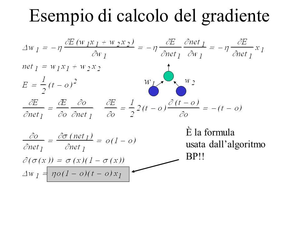 Esempio di calcolo del gradiente