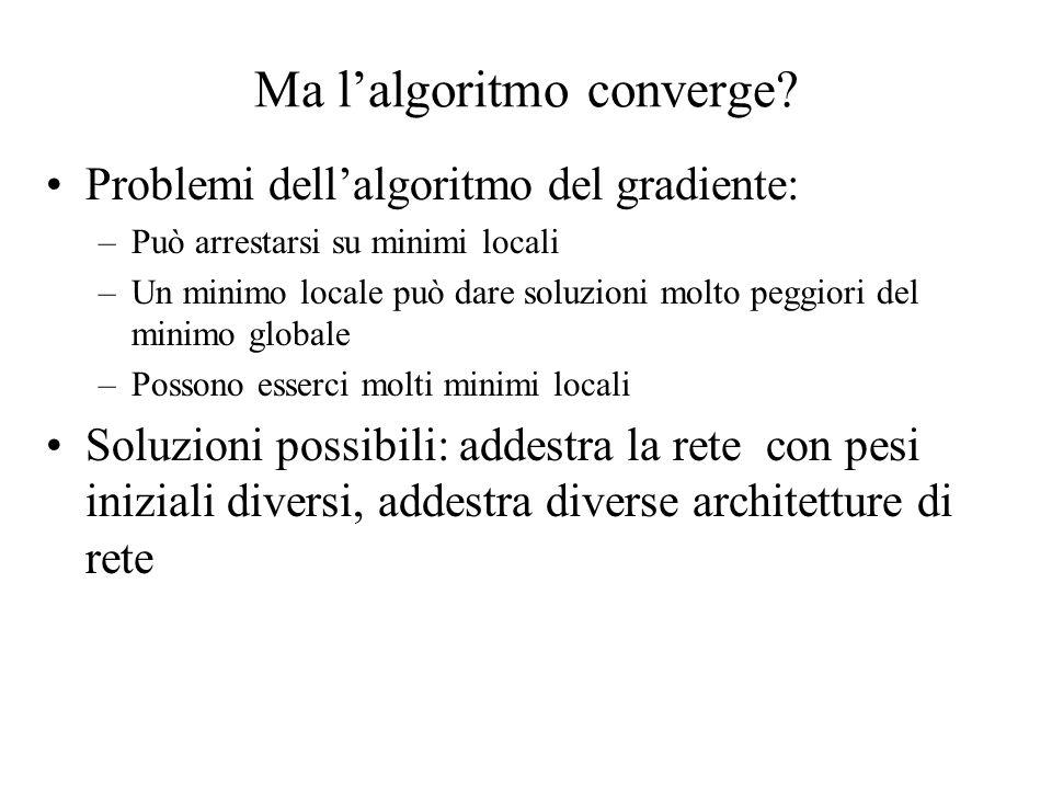 Ma l'algoritmo converge