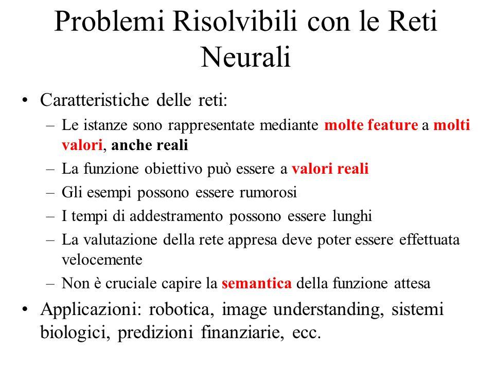 Problemi Risolvibili con le Reti Neurali