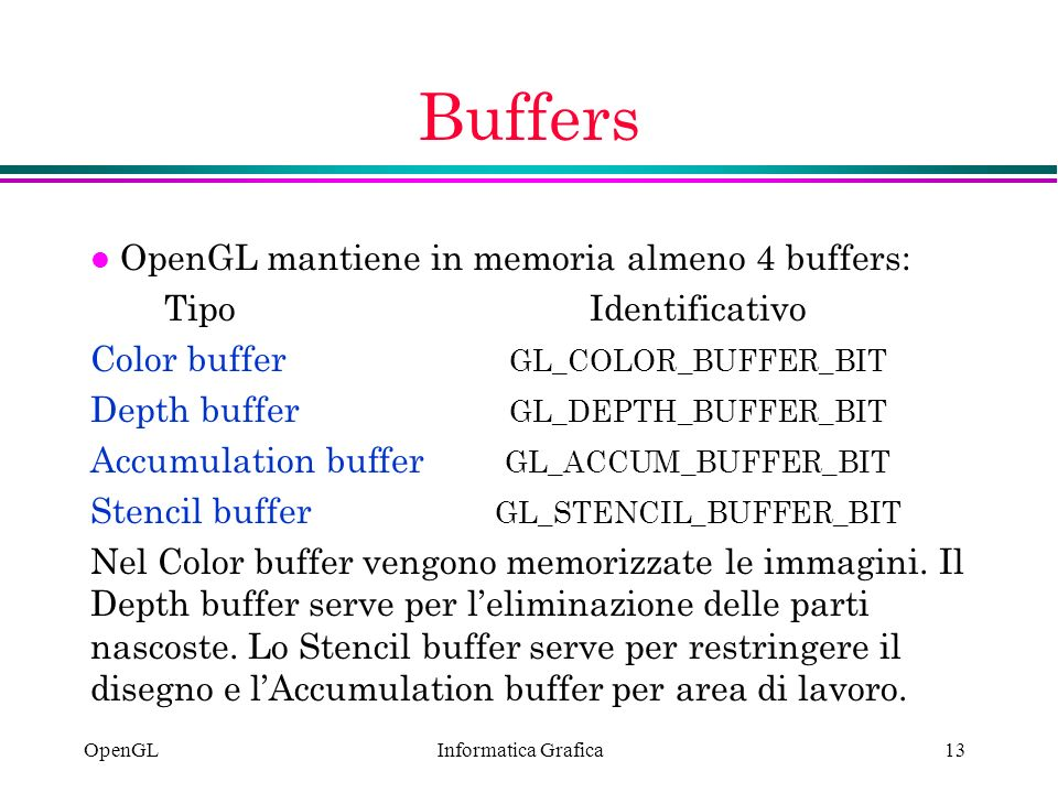 Buffers OpenGL mantiene in memoria almeno 4 buffers: