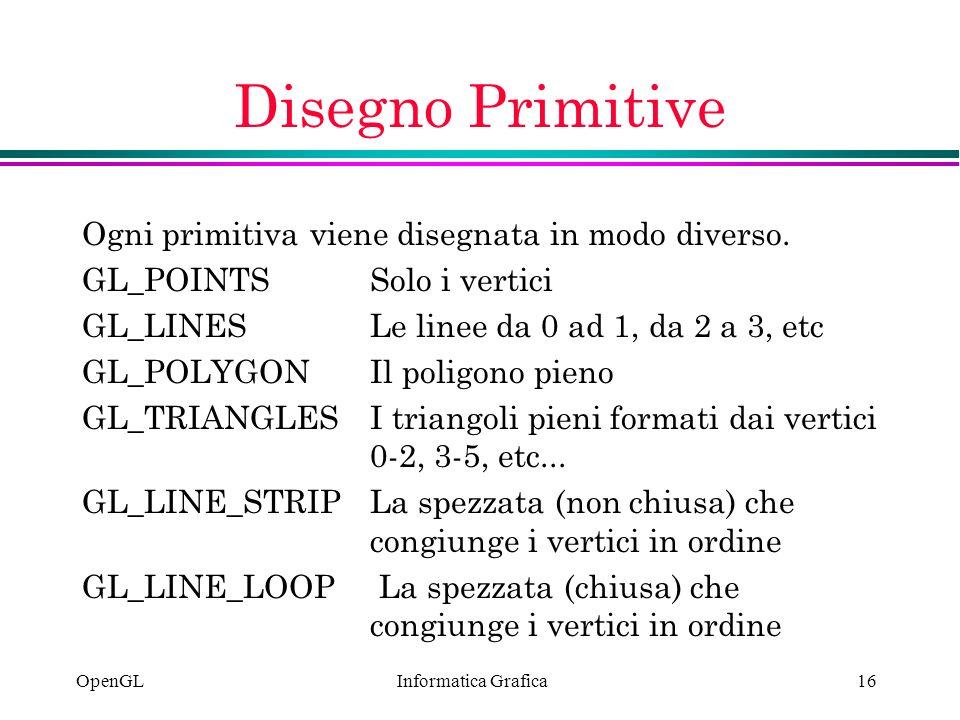 Disegno Primitive Ogni primitiva viene disegnata in modo diverso.