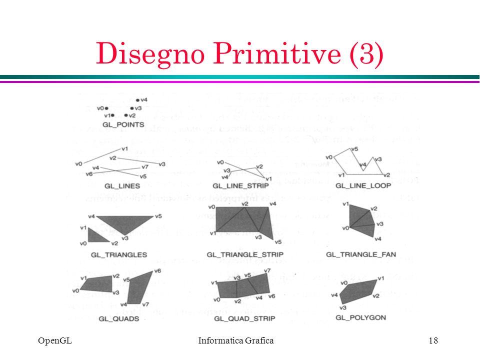 Disegno Primitive (3) OpenGL