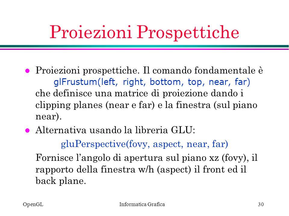Proiezioni Prospettiche