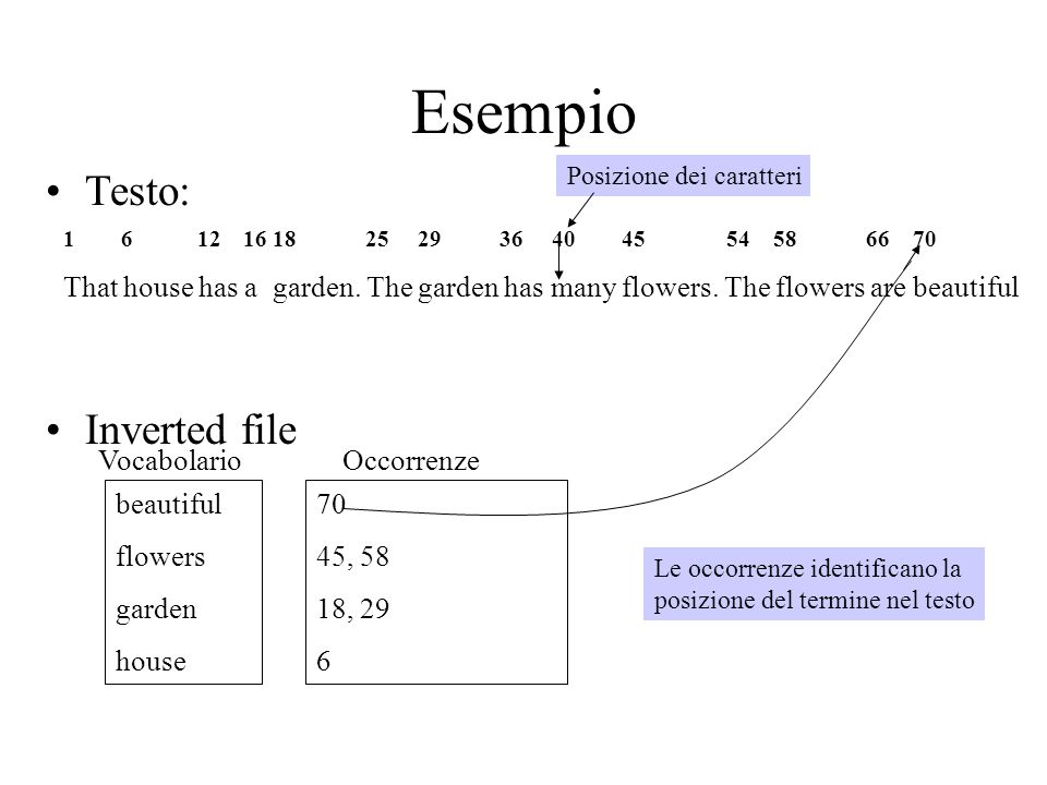 Esempio Testo: Inverted file