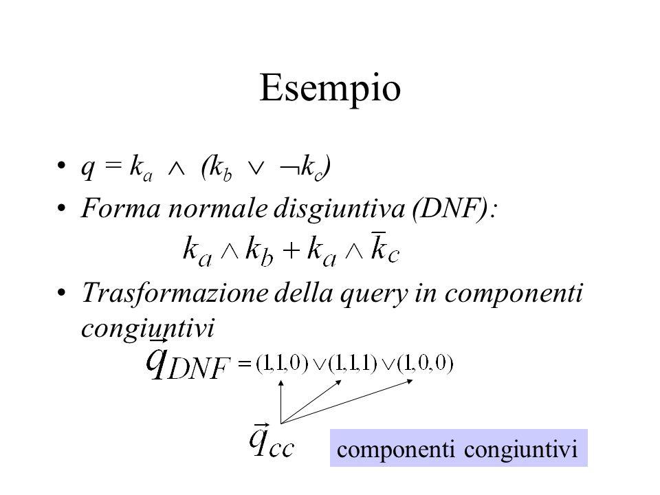 Esempio q = ka  (kb  kc) Forma normale disgiuntiva (DNF):