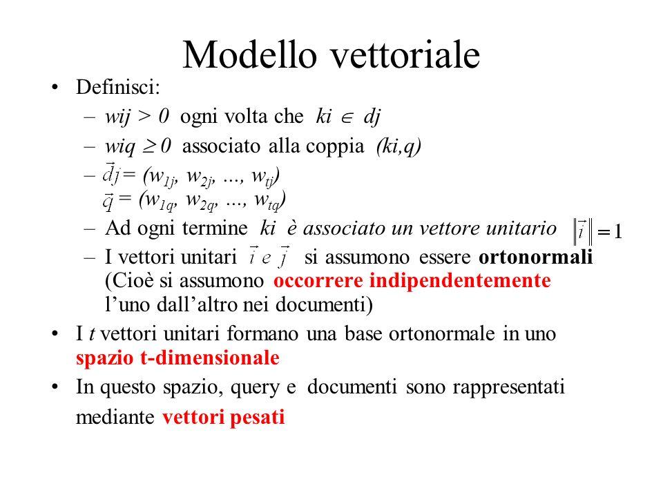 Modello vettoriale Definisci: wij > 0 ogni volta che ki  dj