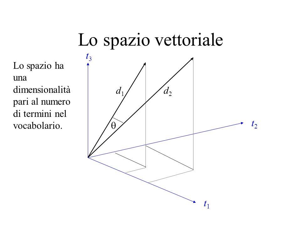 Lo spazio vettoriale t1 t2 t3 d1 d2 