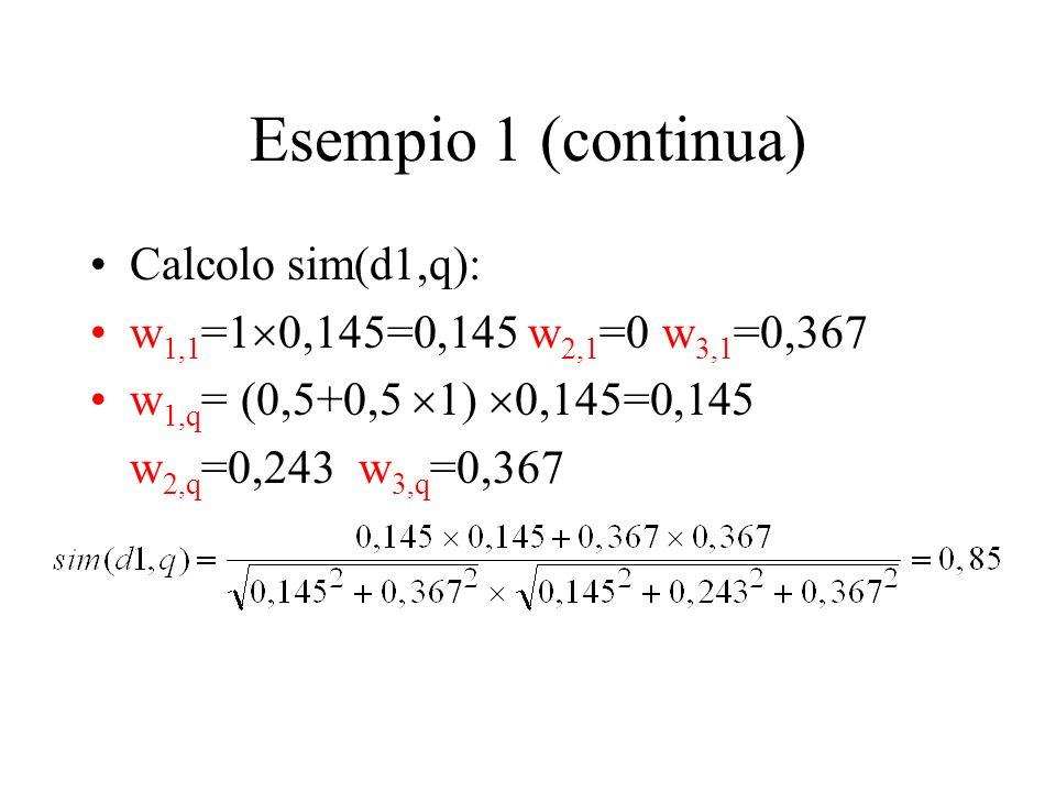 Esempio 1 (continua) Calcolo sim(d1,q):