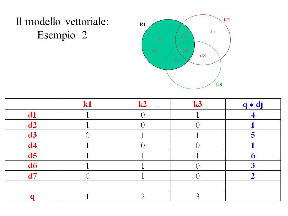Il modello vettoriale: Esempio 2