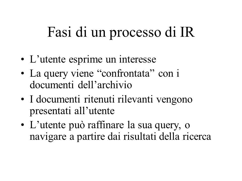 Fasi di un processo di IR