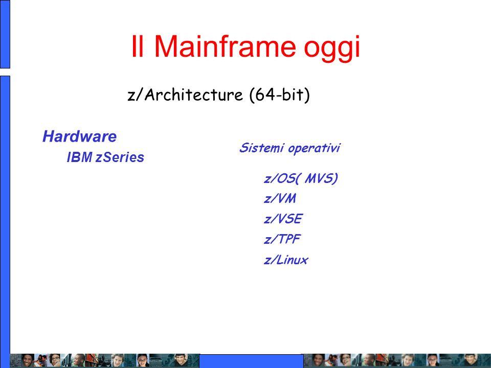 z/Architecture (64-bit)