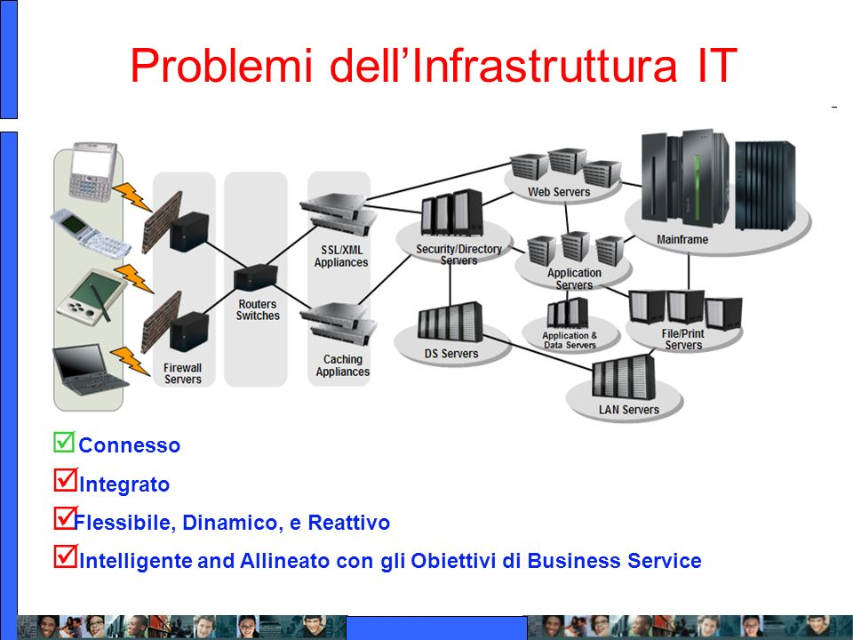 Problemi dell'Infrastruttura IT