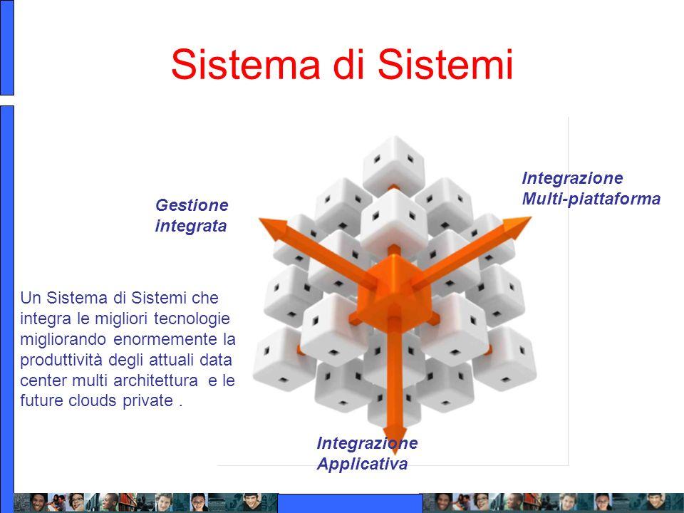 Sistema di Sistemi Integrazione Multi-piattaforma Gestione integrata