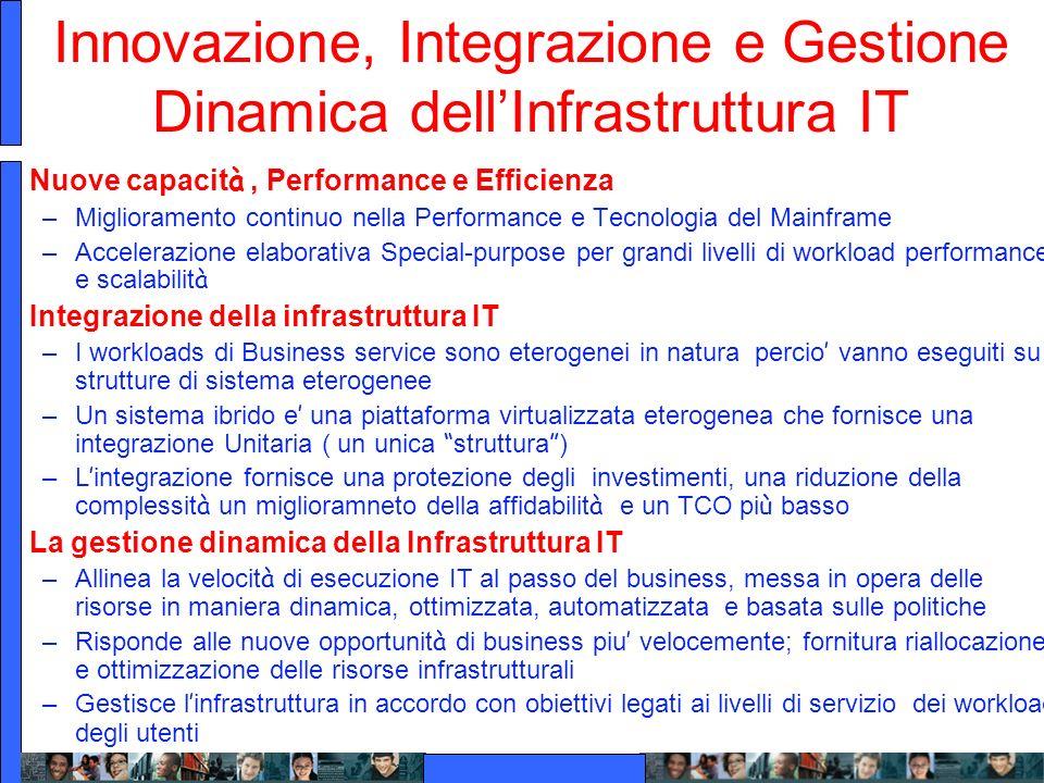 Innovazione, Integrazione e Gestione Dinamica dell'Infrastruttura IT