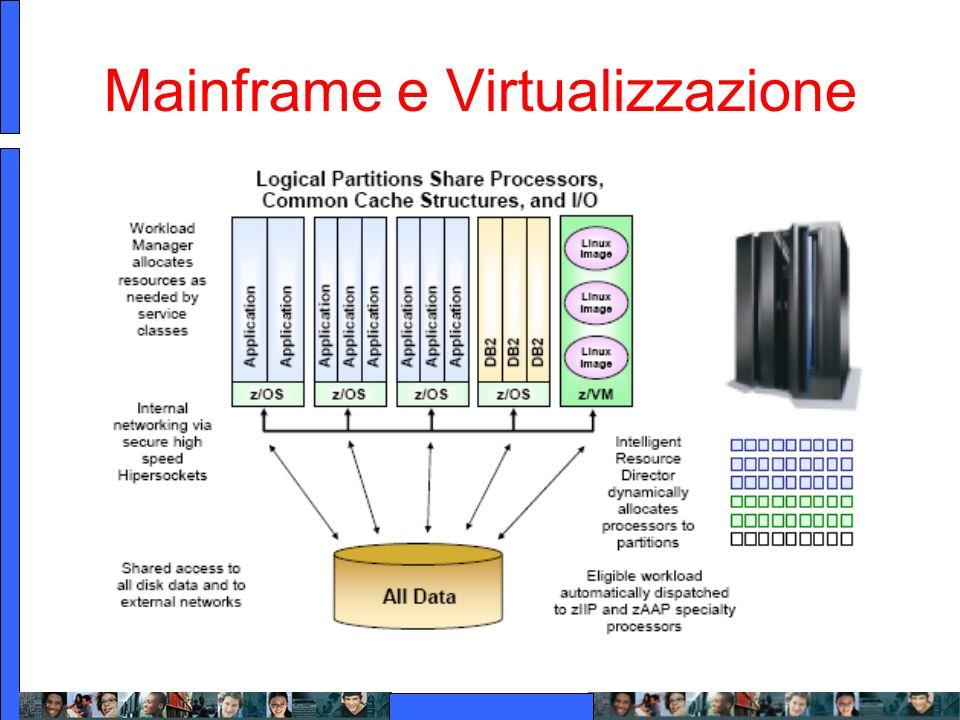 Mainframe e Virtualizzazione