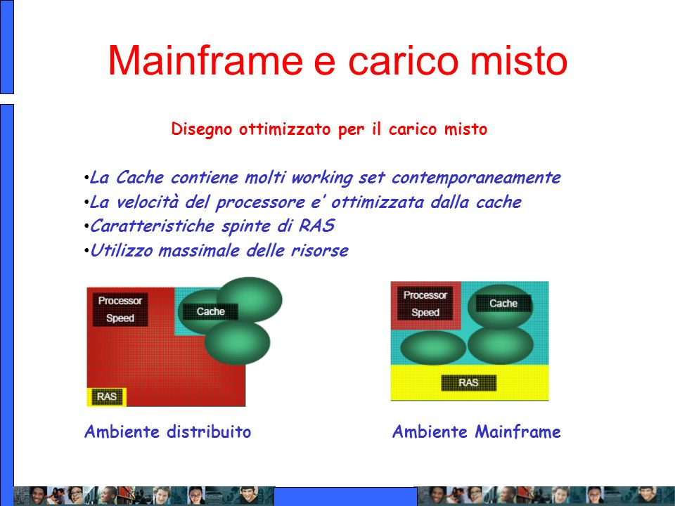 Mainframe e carico misto