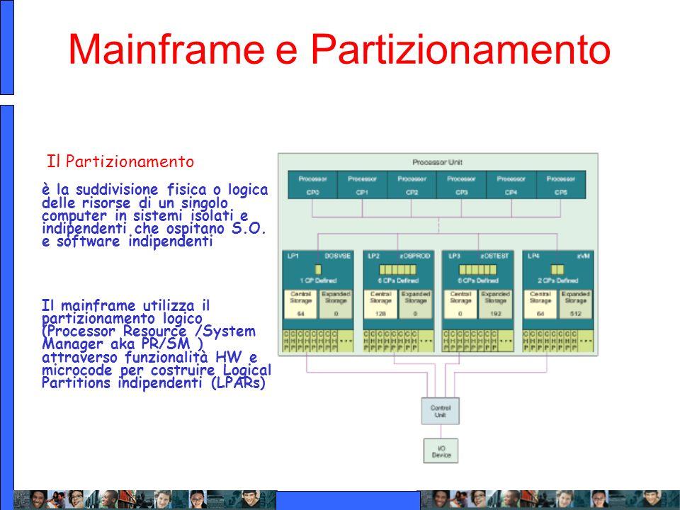 Mainframe e Partizionamento