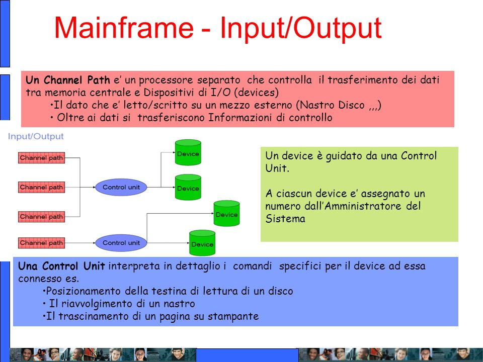 Mainframe - Input/Output