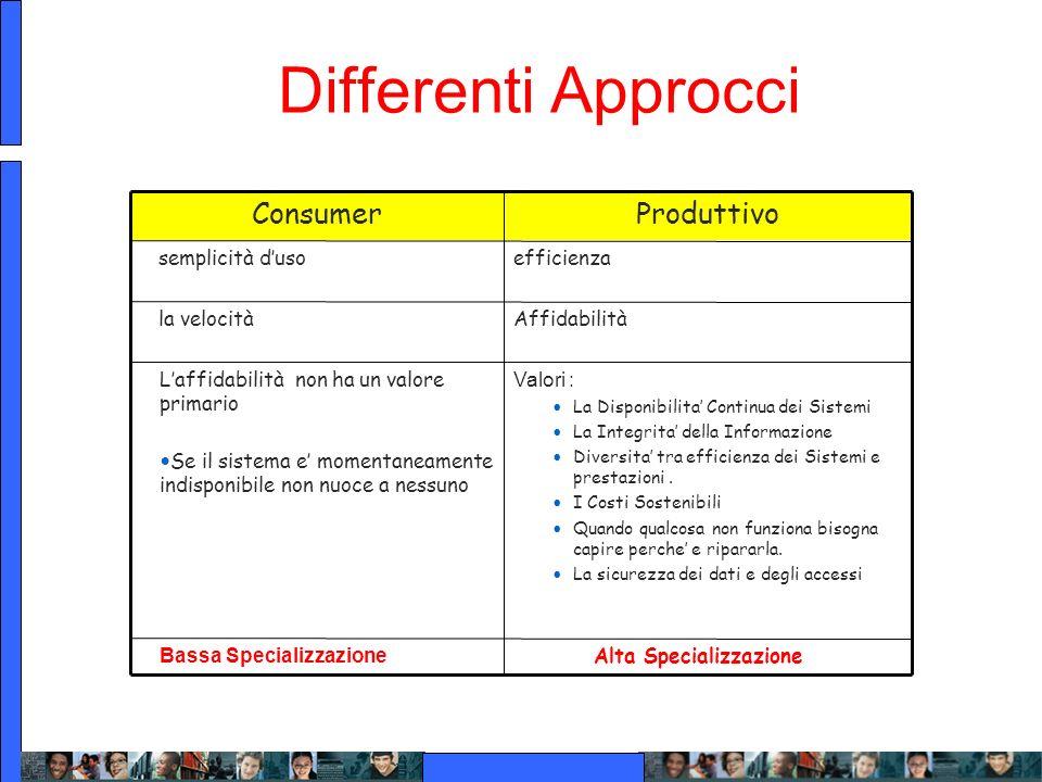 Differenti Approcci Produttivo Consumer Alta Specializzazione
