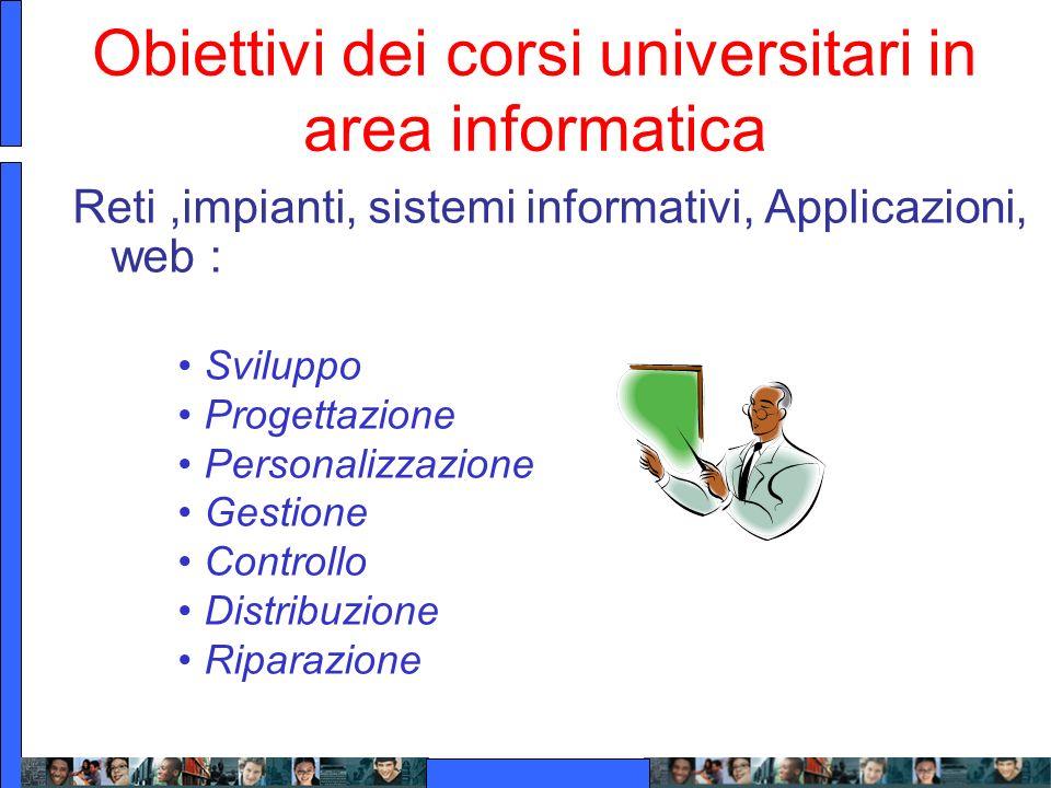 Obiettivi dei corsi universitari in area informatica