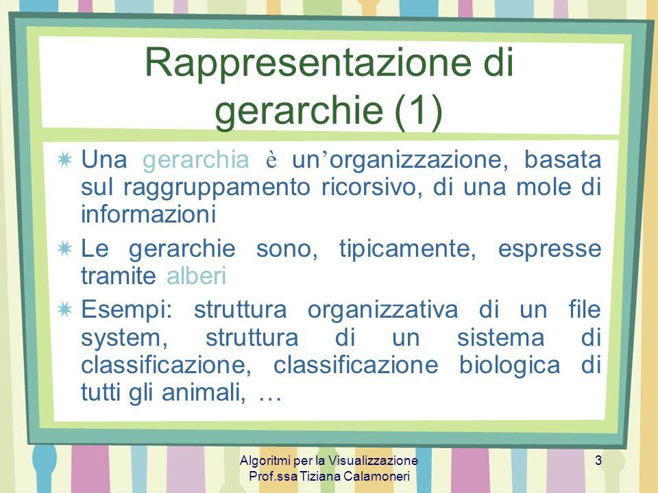 Rappresentazione di gerarchie (1)
