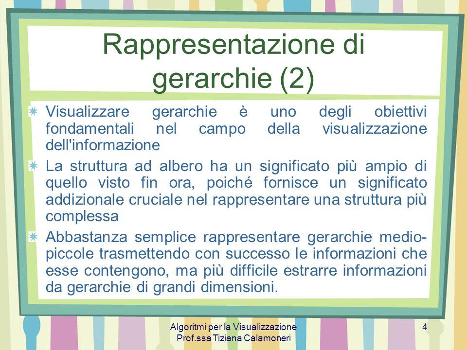 Rappresentazione di gerarchie (2)