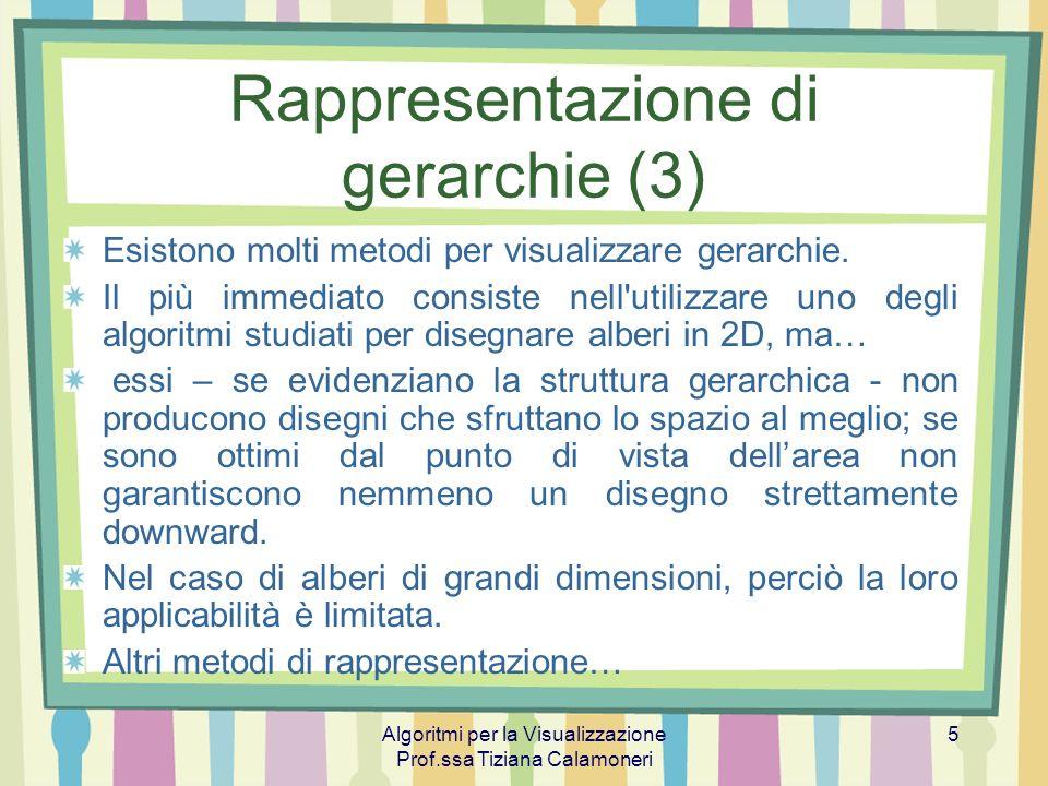 Rappresentazione di gerarchie (3)