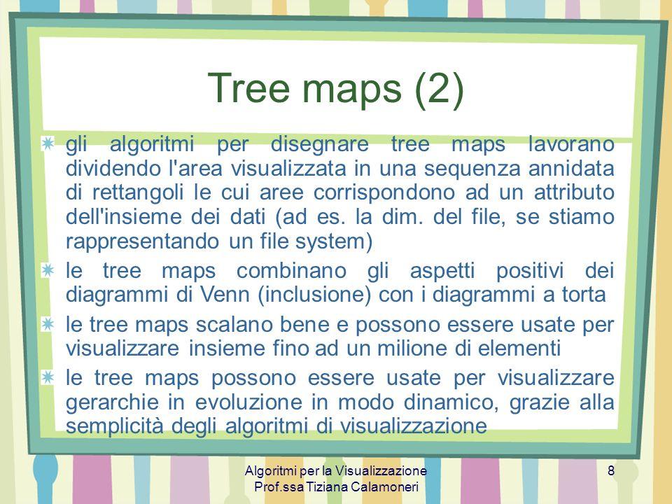 Algoritmi per la Visualizzazione Prof.ssa Tiziana Calamoneri